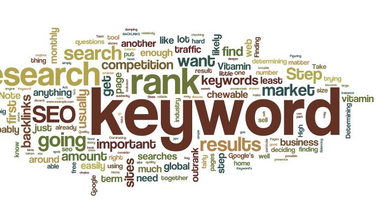 What is keyword density in seo and how many times keywords should be used in a post