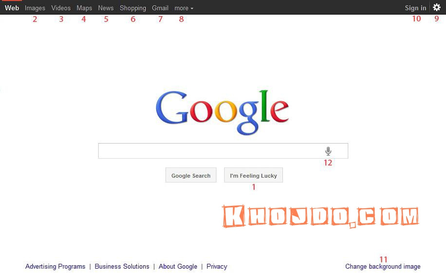 Key Features of the Google User Interface in details