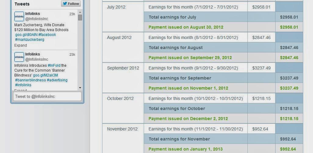 Infolinks Payment Report-AltHowjpg